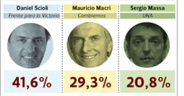 scioli encuestas04102015